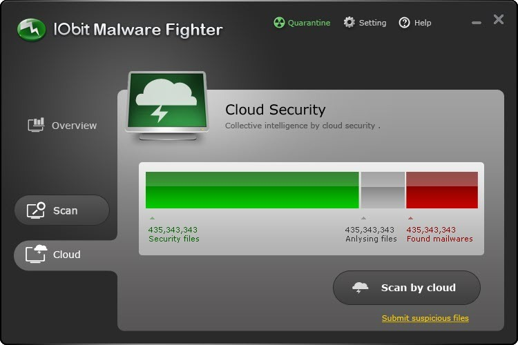 IObit's NEW security software:Iobit Malware Fighter