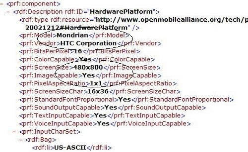 HTC Mondrian XML documents