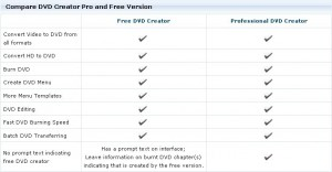 Free and Pro Movie DVD Maker