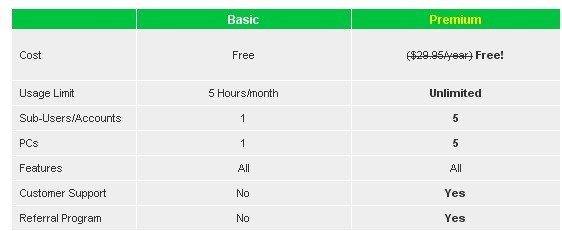 MyGreenPC Free Premium Accounts