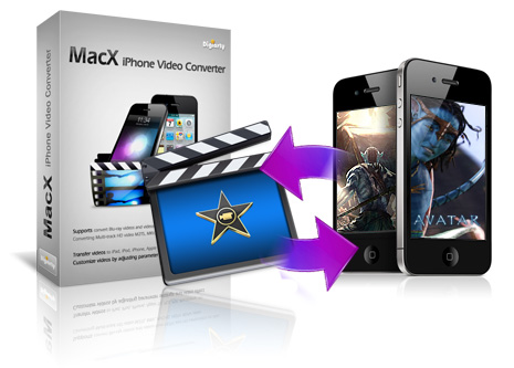 iphone video converter for mac free