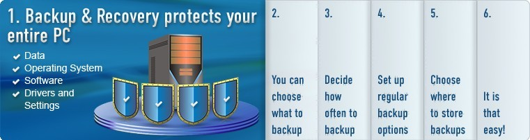 Paragon Backup & Recovery 2010 Free Advanced