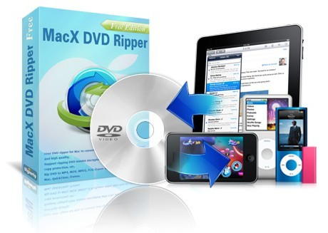 Freeware to Rip DVD On Mac OS X