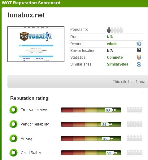 WOT rating of TunaBox.net File Hosting service