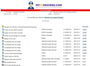 Driver Report Generated while using MyPCDrivers