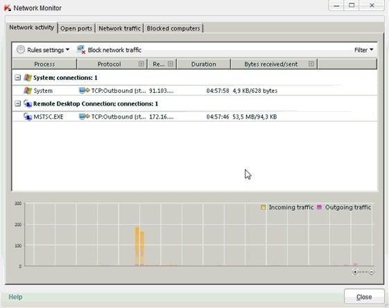 Kaspersky Internet Security 2012 - Network Monitor window