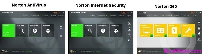 Norton 360 2013, Internet Security 2013, and AntiVirus 2013 Free Beta
