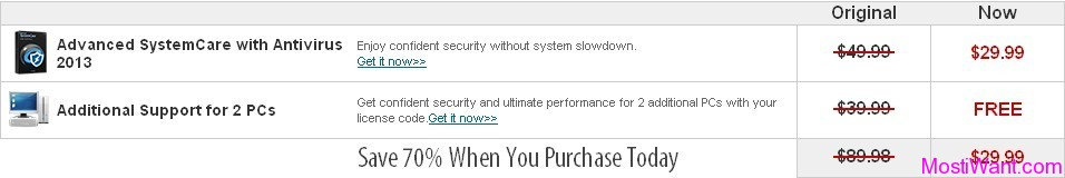 Advanced SystemCare With Antivirus Discount Coupon