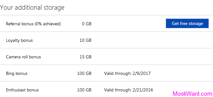 OneDrive Additional Storage
