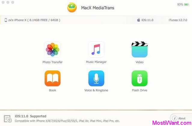 MacX MediaTrans for Mac